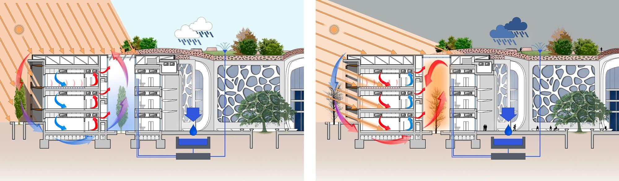 scuola del futuro: energia, emissioni e rifiuti Zero