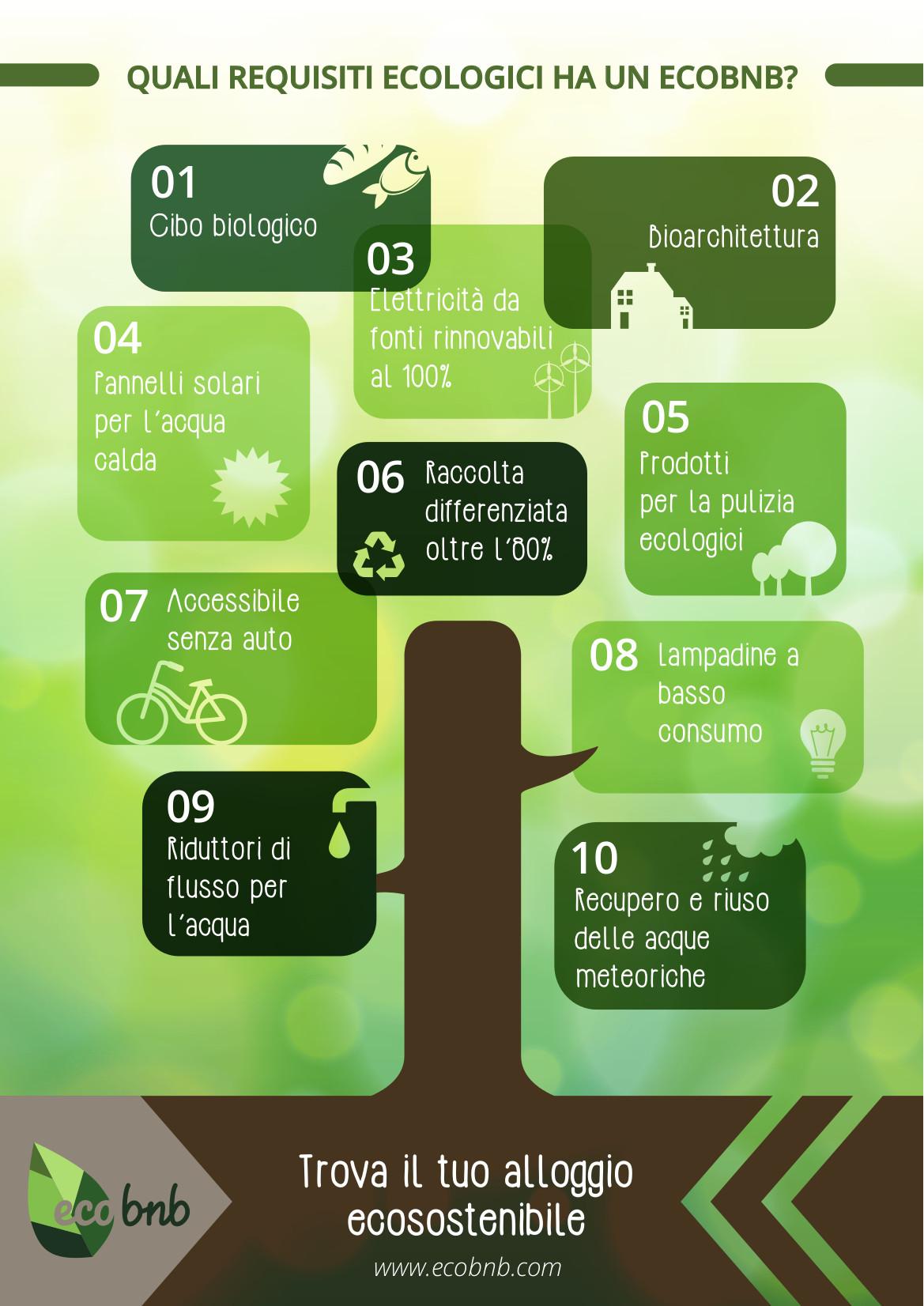 Requisiti ecologici di un Ecobnb