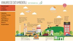 Annuario dei dati ambientali in Italia 2019